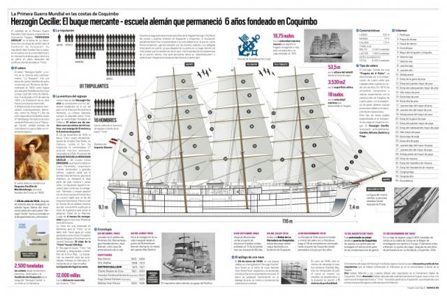 Infografía Javier Rojas_Diario El Día